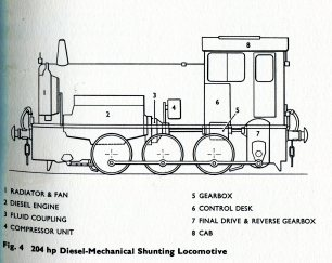 diesel traction 013