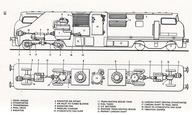 diesel traction 014